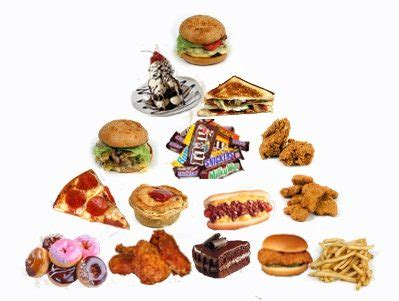 A junk food and health hazards Official Site